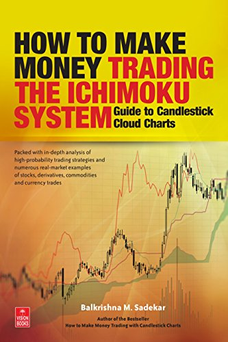 How to Make Money Trading the Ichimoku System: Guide to Candlestick Cloud Charts (Vision-chart)