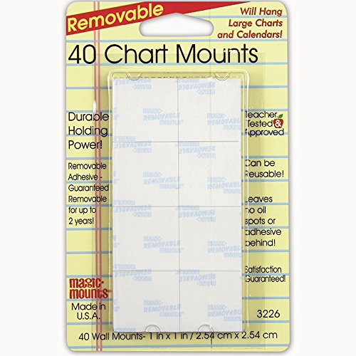 Magic Mounts Chart Mounts 1In X 1In