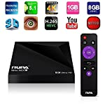 Mini mx9 tv box is a media center which enables you to access tons of videos in a more convenient way. Furthermore, you can manage and enjoy tons of hd movies, tv dramas and more videos on demand whenever you like. It is worthwhile for you to possess...