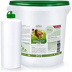 AniForte Milben Stop Puder 10 Liter / 2kg + Puderflasche-gegen rote Vogelmilben, Schädlinge