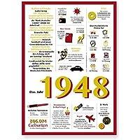 Tolle Geschenkidee: Jahreschronik 1948