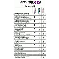 Architekt 3D X9 Innenarchitekt - Fotorealistische Innenarchitektur für Ihren PC! Windows 10|8|7|Vista|XP [Download]