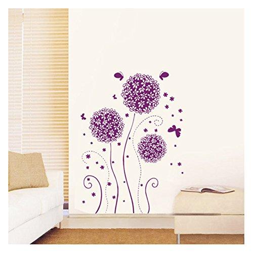 Purple Wall Art: Amazon.co.uk
