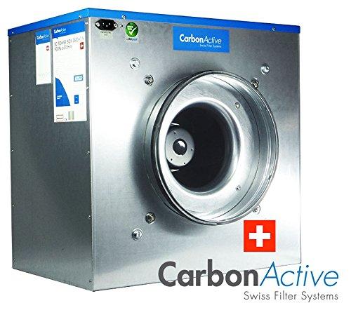 Carbon Active EC Silent Box 3500 m3/h