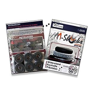 AAA-Shocks (Original Analogstick Aim Assistance Stossdämpfer Zielhilfe für Shooter Games): MechaniX für Razer Raiju Pro Controller