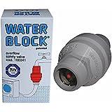 """Novacqua-Válvula de Seguridad Antiallagamento Water Block 3/4"""""""