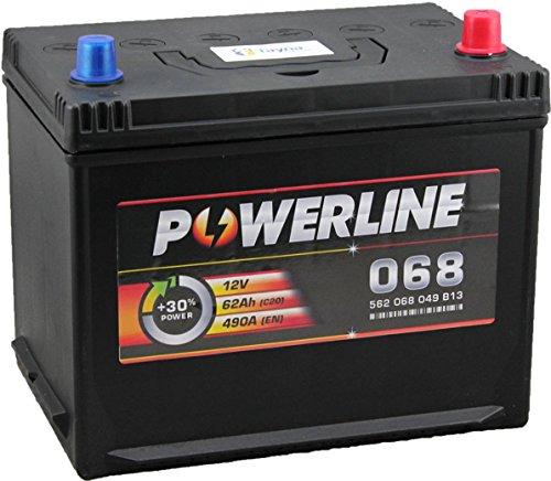 autobatterie f r subaru forester online kaufen