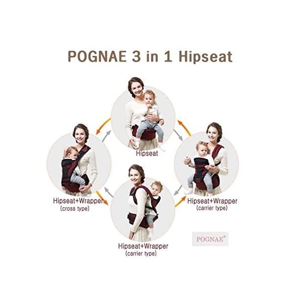 Pognae Smart Hipseat 3-in-1 Carrier (Red) Pognae 3 in 1 hipseat carrier hipseat cross type hipseat 7