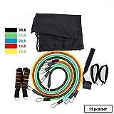 FLBTY Resistance Band Set 11 Stücke Von Elastischen Latex Gym Krafttraining Gummi Yoga Schleife Band Workout Fitness Crossfit Ausrüstung