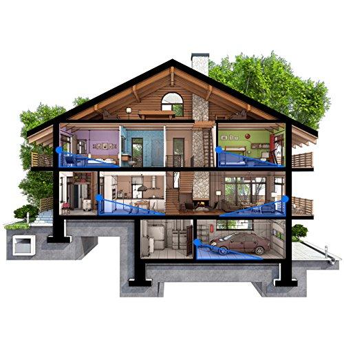 deleyCON Infrarot Wand-Bewegungsmelder – für Innenbereich – 160° Arbeitsfeld – Reichweite bis 9m – einstellbarer Umgebungshelligkeit – IP20 Schutzklasse – für Unterputz-Montage – Weiß - 6
