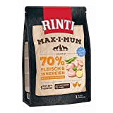 Rinti Maximum Rind