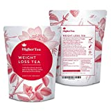 Weight Loss Tea: The Best 14 Day Teatox Program for Your Spring Clean! Simply Drink Three Cups a Day. Works Even Better with Our Detox Tea as a 28 Day Program. Organic Tea with a Powerful Unique Blend of Oolong, Pu-erh, Sencha and White Peony Teas.