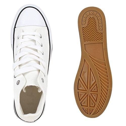 Japado , Sneakers Basses femme Blanc - Blanc