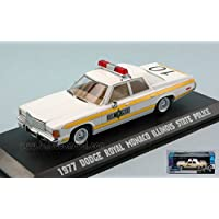 GREEN86424 DODGE MONACO BLUESMOBILE 1974 BLUES BROTHERS HORN ON ROOF 1980 1:43