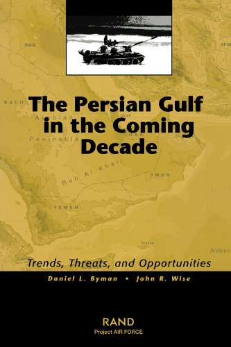 The Persian Gulf in the Coming Decade: Trends, Threats, and Opportunities