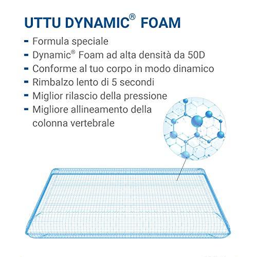 Zoom IMG-2 uttu cuscino cervicale 70x40x12cm memory