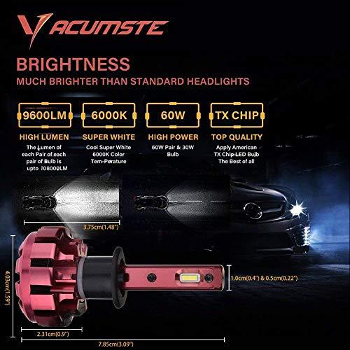 Lampadine H1 LED 9600LM, LTPAG Kit Lampada Sostituzione per Alogena Lampade e Xenon Luci - Fari Abbaglianti o Anabbaglianti per Auto IP68 Impermeabile - 2 ANNI DI GARANZIA