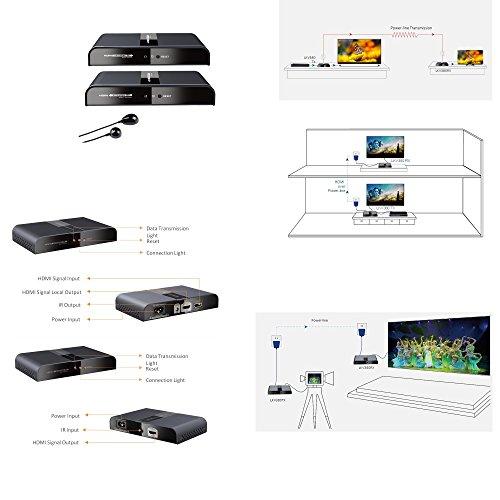 Sender HDMI kabellos Wireless lkv380383ir HDMI over IP Powerline Extender für Tragen das Signal HDMI 3K 4K Audio Video-Decoder Sky MEDIASET Premium Beamer oder PC-Raum in eine andere ohne Kabel