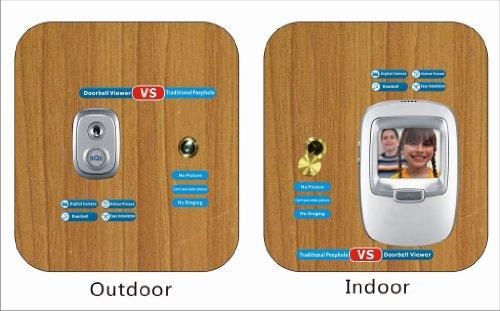 """TC202-COLOR 2.5"""" LCD VIDEO DOOR VIEWER DOORBELL PEEPHOLE CAMERA RECORDER KIT"""