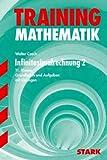 Training Mathematik Oberstufe: Training Gymnasium - Mathematik 11. Klasse Infinitesimalrechnung 2