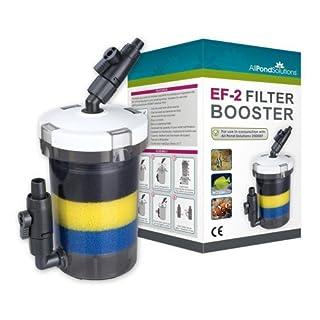 All Pond Solutions EF Zusatzbehälter für externen Filter, 2.3l.