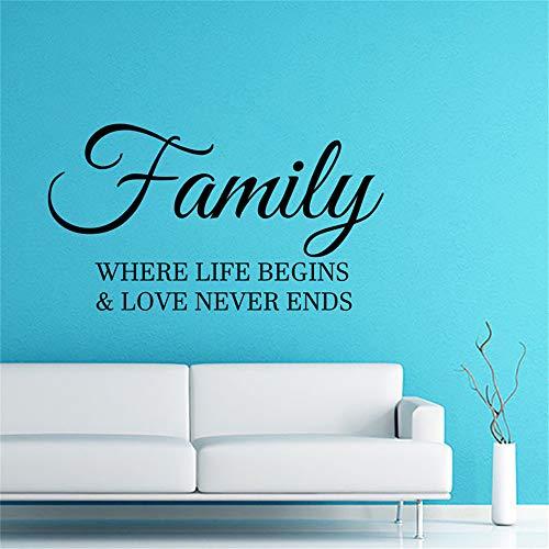 yiyiyaya Familie wo das Leben beginnt und die Liebe nie endet Wandaufkleber Wohnkultur Buchstaben Abziehbilder Wohnzimmer Schlafzimmer Wandkunst Wandbilder 58x27cm