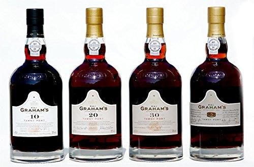 Grahams 10, 20, 30, 40 Years, zusammen 100 Jahre Port