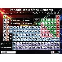 Sumbox - Póster educativo de ciencia con la tabla periódica de los elementos