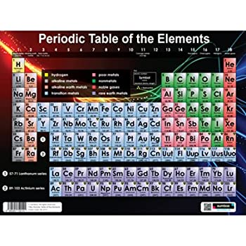 Large periodic table poster a1 wall chart suitable for gcse a sumbox periodic table of the elements educational science poster urtaz Images