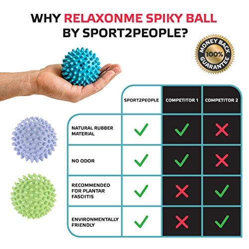 Zoom IMG-1 palline da massaggio sport2people spiky