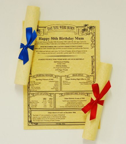 Personalised Birthday Parchment Scroll