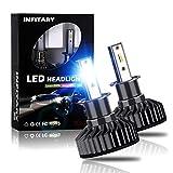 Infitary-Lampadine per Esterno H3 ZES LED 64W 8000LM 6500K Impermeabile IP67 Raggio Singolo 1 Paio, Nero
