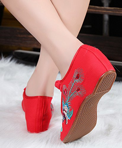 ICEGREY , Ballerines pour femme Rouge