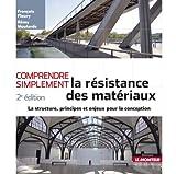 Comprendre simplement la résistance des matériaux: La structure, les principes et enjeux de la conception