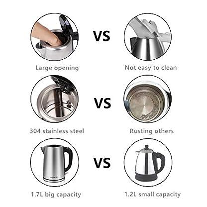 Aigostar-Rob-30IGQ-Elektrischer-Wasserkocher-304-Food-Grade-Edelstahl-Schnurlos-mit-2200-Watt-17-Liter-trocknender-Schutz-beim-Kochen-BPA-frei