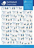 Kettlebell Übungsposter – Professionelle Kettlebell Training Guide – Gain Muskel