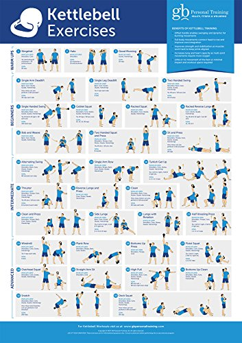 kettlebell-exercise-poster-professional-kettlebell-training-guide-gain-muscle-improve-cardio-shred-f