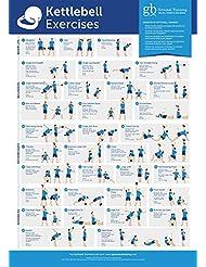 Pesa rusa Póster de ejercicios–Pesa rusa profesional (guía de formación–ganancia muscular, mejorar el Cardio y destruir la grasa–A184x 59cm resistente a la intemperie