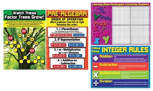 Pre-Algebra Bulletin Board Set