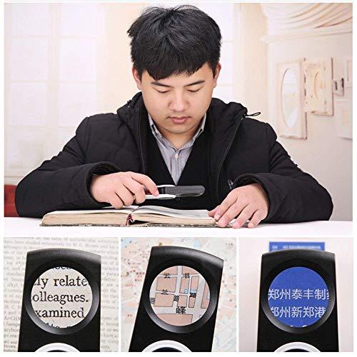 GJY Handlupe, tragbare Lupe, LED-Lupe, 10-fache Lupe, faltende optische Lupenlinse zum Lesen von Schmuckmarken, elektronische Reparaturinspektion usw.