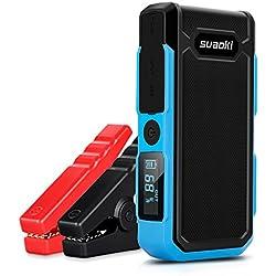 Suaoki U10 - Jump Starter de 20000mAh, 800A Batería Arrancador de Coche (Batería Externa Recargable, LED Flashlight, Multifunción, Con pinzas inteligentes) (Azul)