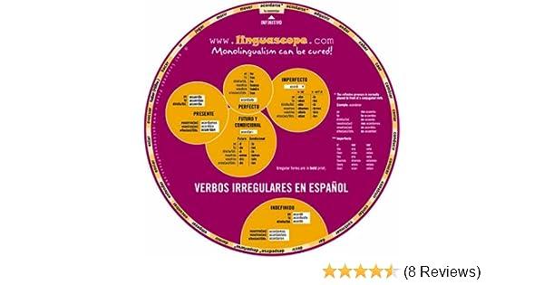 Spanish verb wheel (Verbos irregulares en español): Amazon.co.uk ...