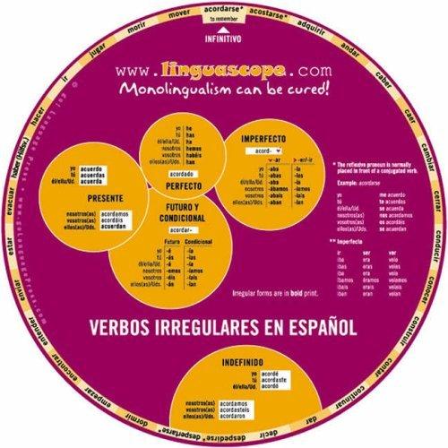 Spanish Verb Wheel (Verbos Irregulares En Espanol) por Stephane Derone