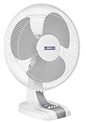 Luminous Mojo 400 mm fast selling Table Fan milk white.