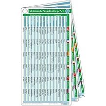 Medizinische Sprachtafeln pocketcard Set : Internationaler Sprachführer Medizin : Deutsch - Englisch - Französisch - Spanisch - Italienisch - Türkisch - Russisch