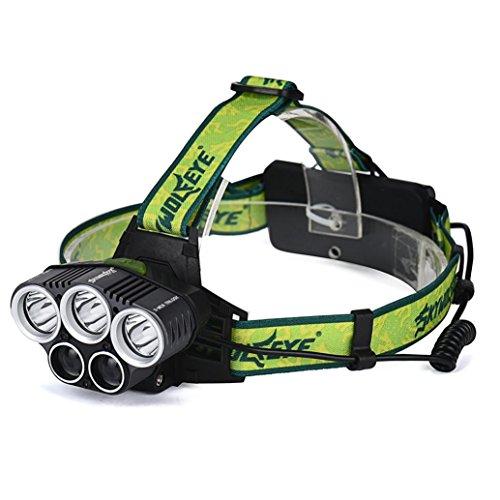 Faro del LED - Kingwo fari 25000LM 5x XM-L T6 del faro del faro della luce della testa ricaricabile a LED impermeabilizzazione USB disegno adatto per sicurezza di auto, a caccia, il ciclismo, l'arrampicata, il campeggio, viaggi e attività all'aria