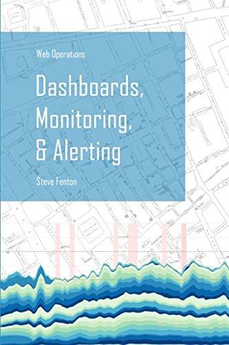 Web Operations Dashboards, Monitoring, & Alerting: An introduction to cloud monitoring and alerting