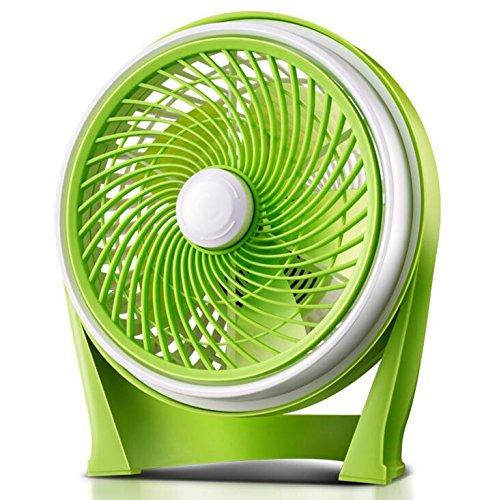Ventilatoren MEIDUO Kühlen 7-Zoll-Lüfter USB Leise für Kinderwagen, Krippe, Laufband, Büro, Outdoor 2 Speed-Einstellungen Schwingung Funktion