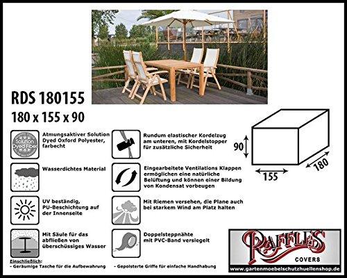 RDS180155 Schutzhaube für Gartenmöbel Sitzgruppe, 1 Tisch mit 4 verstellbar Klappsesseln....