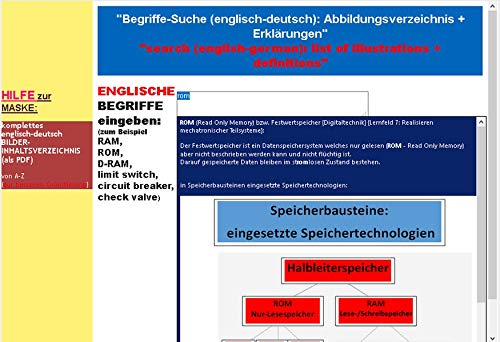CD-ROM Wortschatz-Uebersetzungen/ Woerterbuch (437.000 Begriffe) fuer Kfz-Mechatroniker /Ingenieure /Techniker/ Elektroniker /IT-Systemelektroniker (Automation Metalltechnik